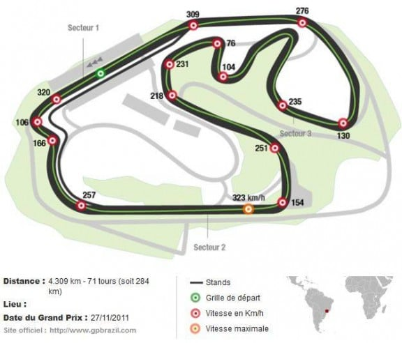 la carte du circuit d'interlagos 2011