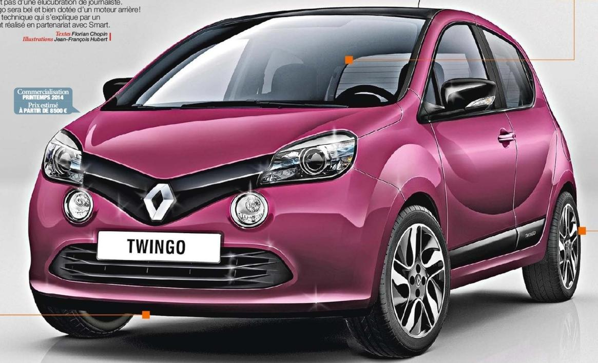La future Renault Twingo III sur la base de la future Smart !