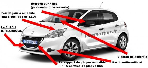 peugeot 208 radar mobile embarque