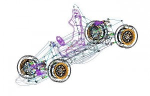Chassis formula student